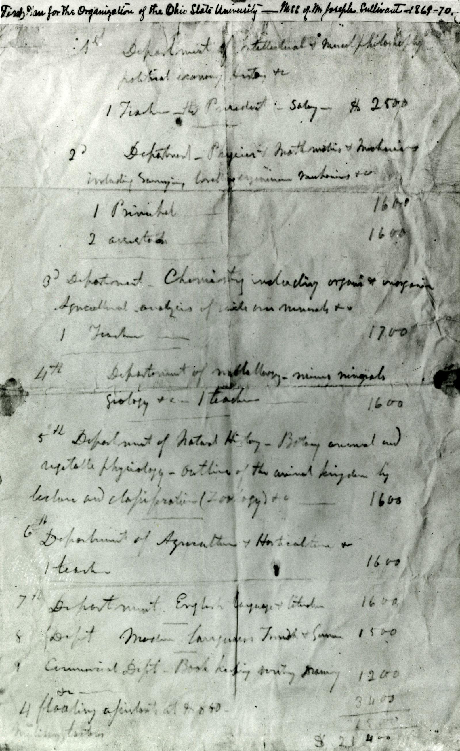 Sullivan's plan of organization for the school, 1869