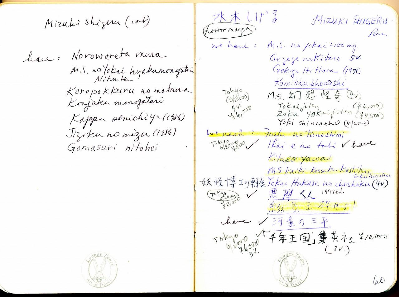 Maureen's notebook from June, 2000- shows purchases she made in Tokyo of Mizuki Shigeru.