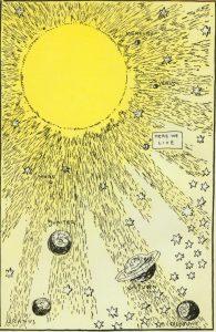 """Story of Mankind"" solar system illustration"