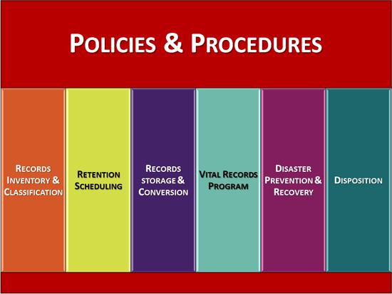 6 Elements of an Effective Records Management Program