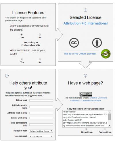 CC License Chooser